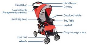 baby stroller parts stroller buying guide best buy canada