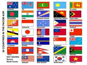 best photos of country flag templates countries flags