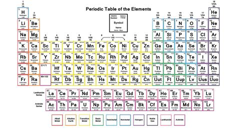 periodic table of the elements fabric poster 43x24 quot 24x13