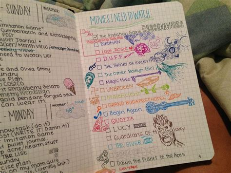 bullet journal ideas why bullet journaling is a genius idea mnn mother