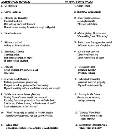 Great Awakening Essay by The Great Awakening Essay Experience Hq Custom Essay Writing Services