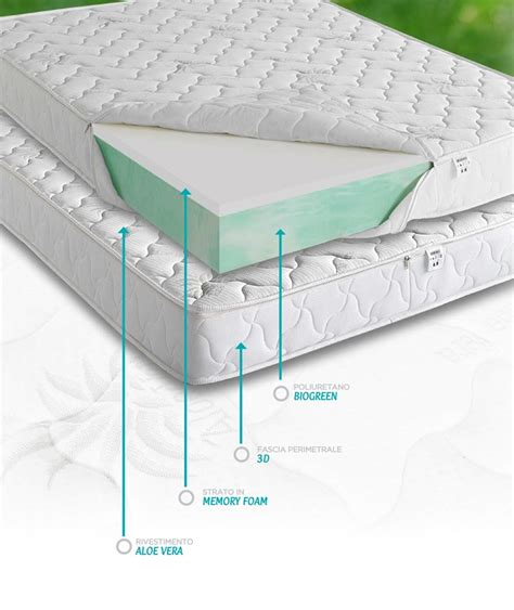 materassi divano letto divani letto con materasso memory ergonomico di qualit 224