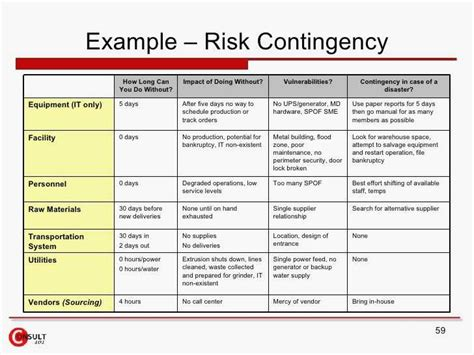 outsourcing risk assessment template 23 best of outsourcing risk assessment template scheme