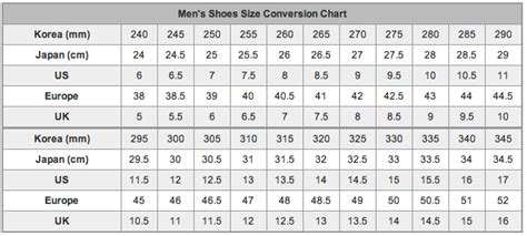 shoe size chart shoes