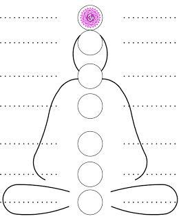 Symptoms Of Detox Throat Chakra by 17 Best Images About Anusara Misc Yogic Items On