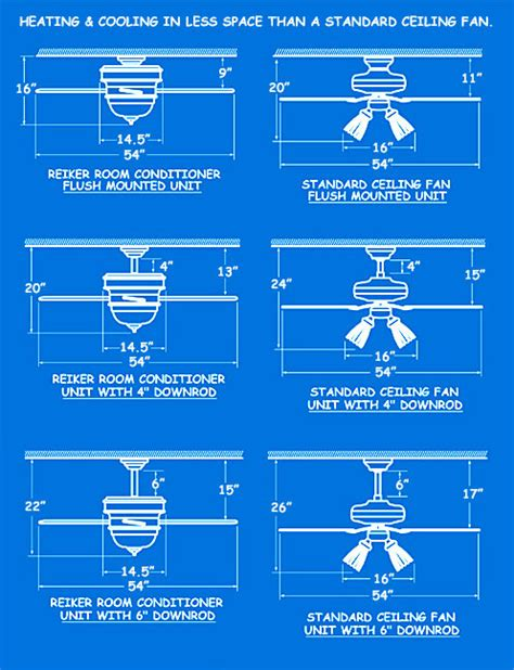 What Causes A Ceiling Fan To Hum by Ceiling Fan Motor Hum