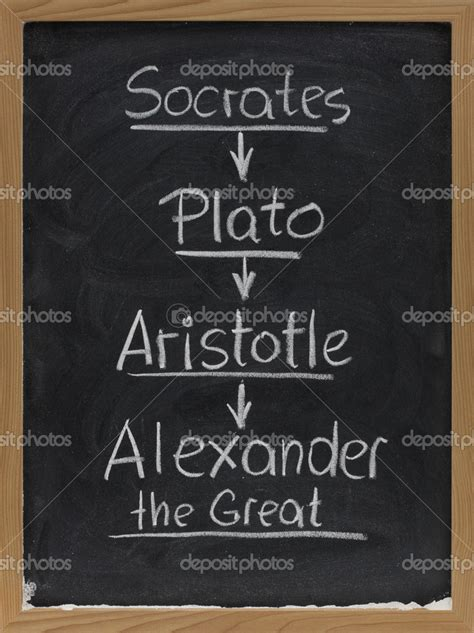 plato aristotle socrates quotes sayings quotesgram