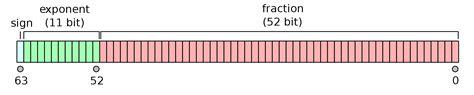 float format javascript中的数字值 简书