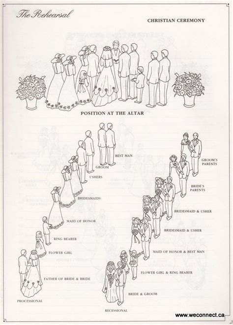 Non Traditional Wedding Processional Order - Berksce - Wedding Designs