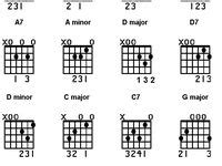 small jingles for guitar 13 best images about on sheet solar and guitar chords