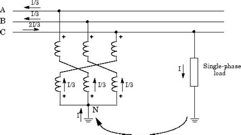 transformer neutral impedance implement three phase grounding transformer providing a neutral in three wire system simulink