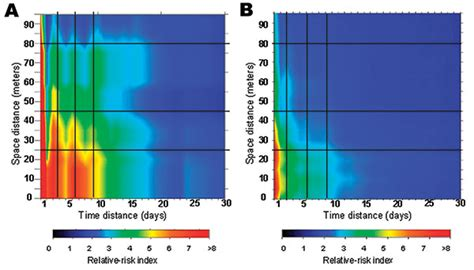 disease pattern in french figure 6 dengue spatial and temporal patterns french