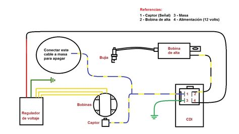 yamaha ybr 125g wiring diagram jeffdoedesign