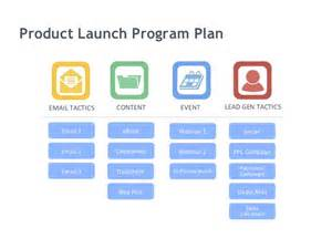 launch marketing plan template free powerpoint sle marketing plan presentation