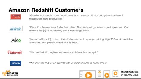 amazon redshift amazon redshift customer acquisition cost advertising