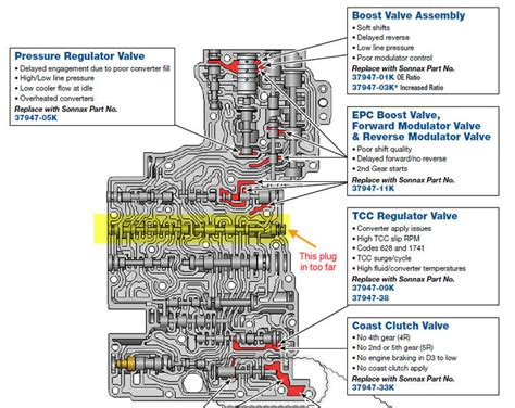 a4ld wiring diagram free wiring diagrams schematics