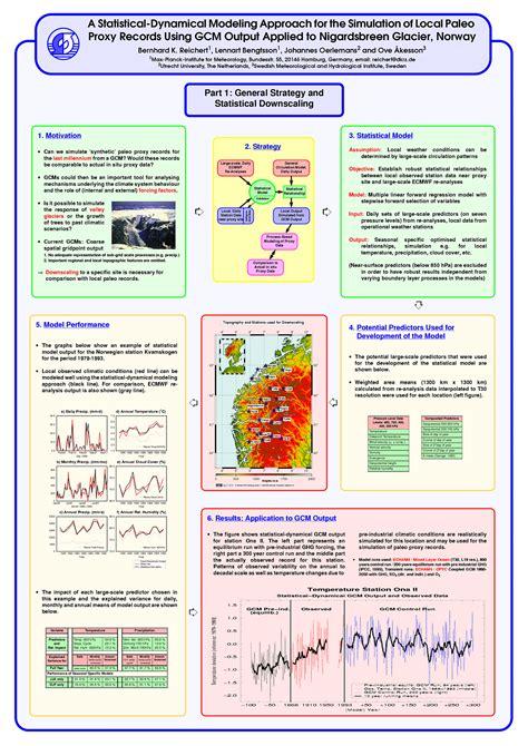 poster template 187 a0 poster template poster template