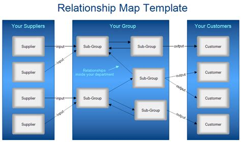 relationship mapping template relationship map template