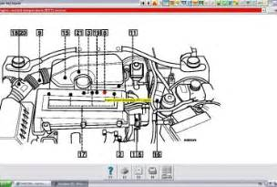 saab 9 3 engine diagram wedocable