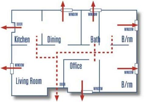 home fire evacuation plan home emergency evacuation plan template business
