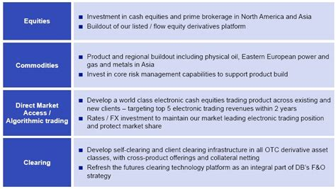 deutsche bank investment banking careers deutsche bank s m a hiring and other investor day