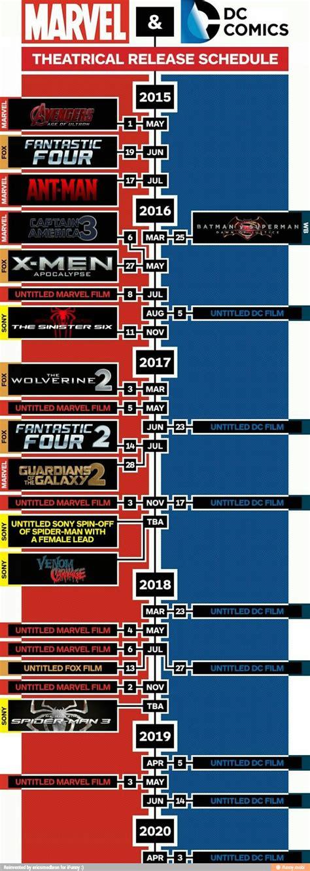 film marvel sesuai urutan batman spider man avengers und co coole infografik mit
