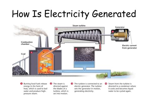 how is energy renewable and nonrenewable ppt