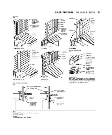 Architectural Graphic Standards Ramsey Sleeper by Ch Ramsey H Sleeper B Bassler Architectural Graphic