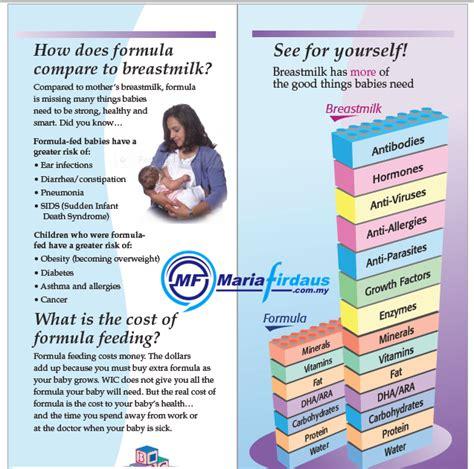 Formula Ibu keperluan makanan bayi untuk 2 tahun pertama firdaus