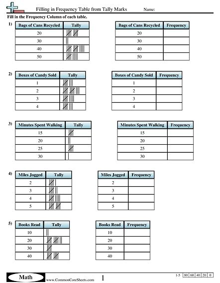 what is a tally table tally worksheets free easier to grade customizable