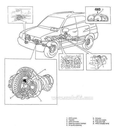 online service manuals 2006 suzuki xl7 spare parts catalogs suzuki grand vitara i vehicles vehicle