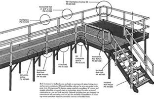 osha handrail design osha standard railing pictures to pin on pinsdaddy