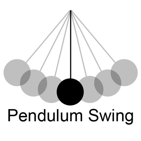 pendelum swing the pendulum conundrum of strategic planning mark s