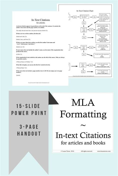 mla format in text citation example enom warb best solutions of how