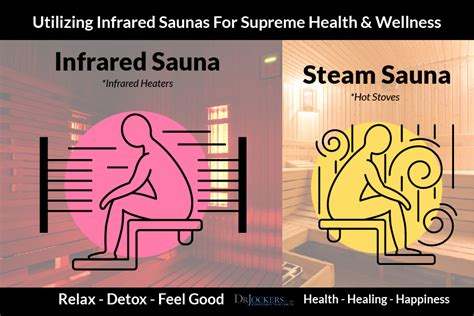 Does The Sauna Help Detox by Detoxify Your With Infrared Sauna Drjockers