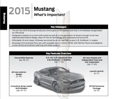 Auto Gewicht by Leaked 2015 Ford Mustang Weight Numbers Gt V6
