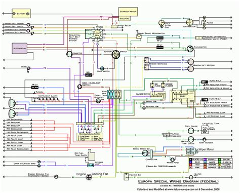 renault megane electric window wiring diagram free