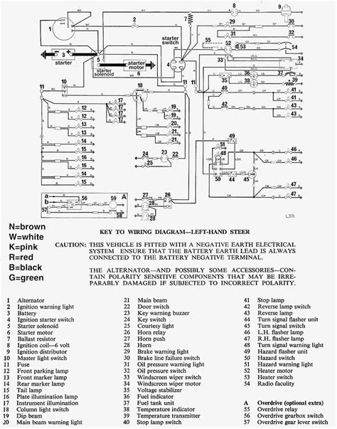 mazda mx 5 electrical wiring diagram wiring diagram with