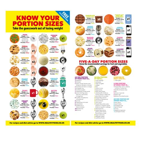 healthy fats serving size portion size guide healthy food guide