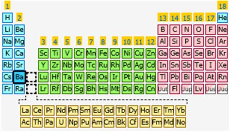 Ba On The Periodic Table by Barium The Periodic Table At Knowledgedoor