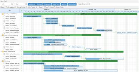 ibm lotus notes server gantt diagram ibm notes gantt chart ibm notes