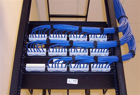 Patch Rack Cable Management by Pictures