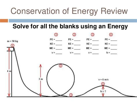 Of Conservation Of Energy Worksheet Answers by Free Printable Subject And Predicate Worksheets