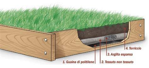 quanto costa impermeabilizzare un terrazzo il prato sul terrazzo 232 possibile cose di casa