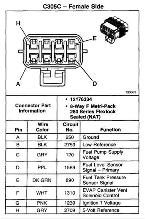 buick rendezvous wiring harness problems 40 wiring diagram images wiring diagrams mifinder co 28 best images about buick rendezvous on car scratches graphics and pink bathrooms
