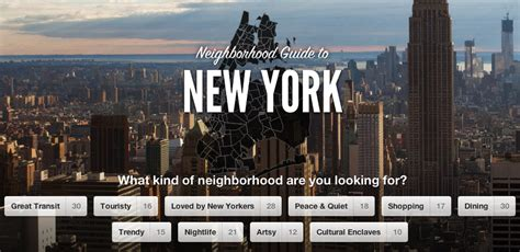 airbnb new york city airbnb s growing pains mirrored in new york city where