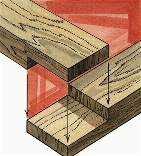 strongest joints in woodworking half joints plenty strong and easy to make
