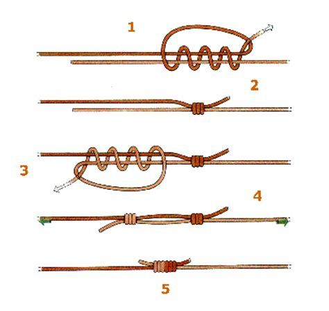 How To Make A Number 4 Knot - what is the strongest knot known to knots