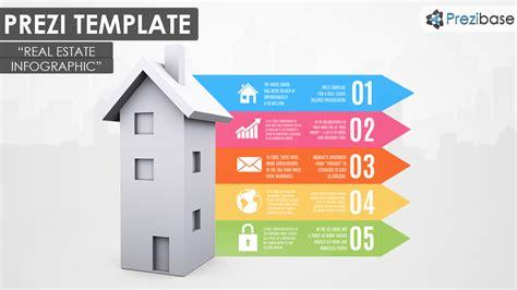 how to prezi template real estate infographic prezi template prezibase