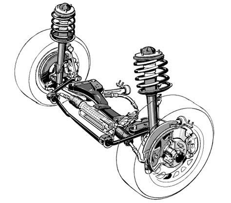 E34 Niveauregulierung Tieferlegen by Auf 252 Hrliche Fahrwerkskunde Tuning Des Bmw E36 Www Bmw
